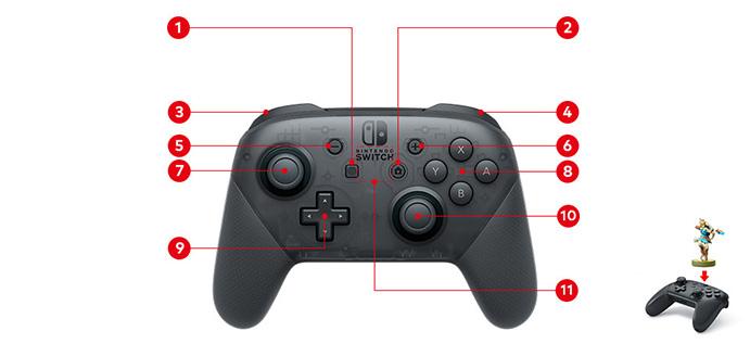 Nintendo Switch Pro Controller Splatoon 2 Edition Eb
